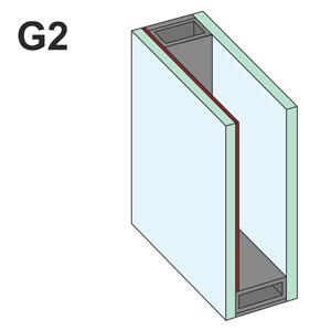 g2 kétrétegű üvegezés