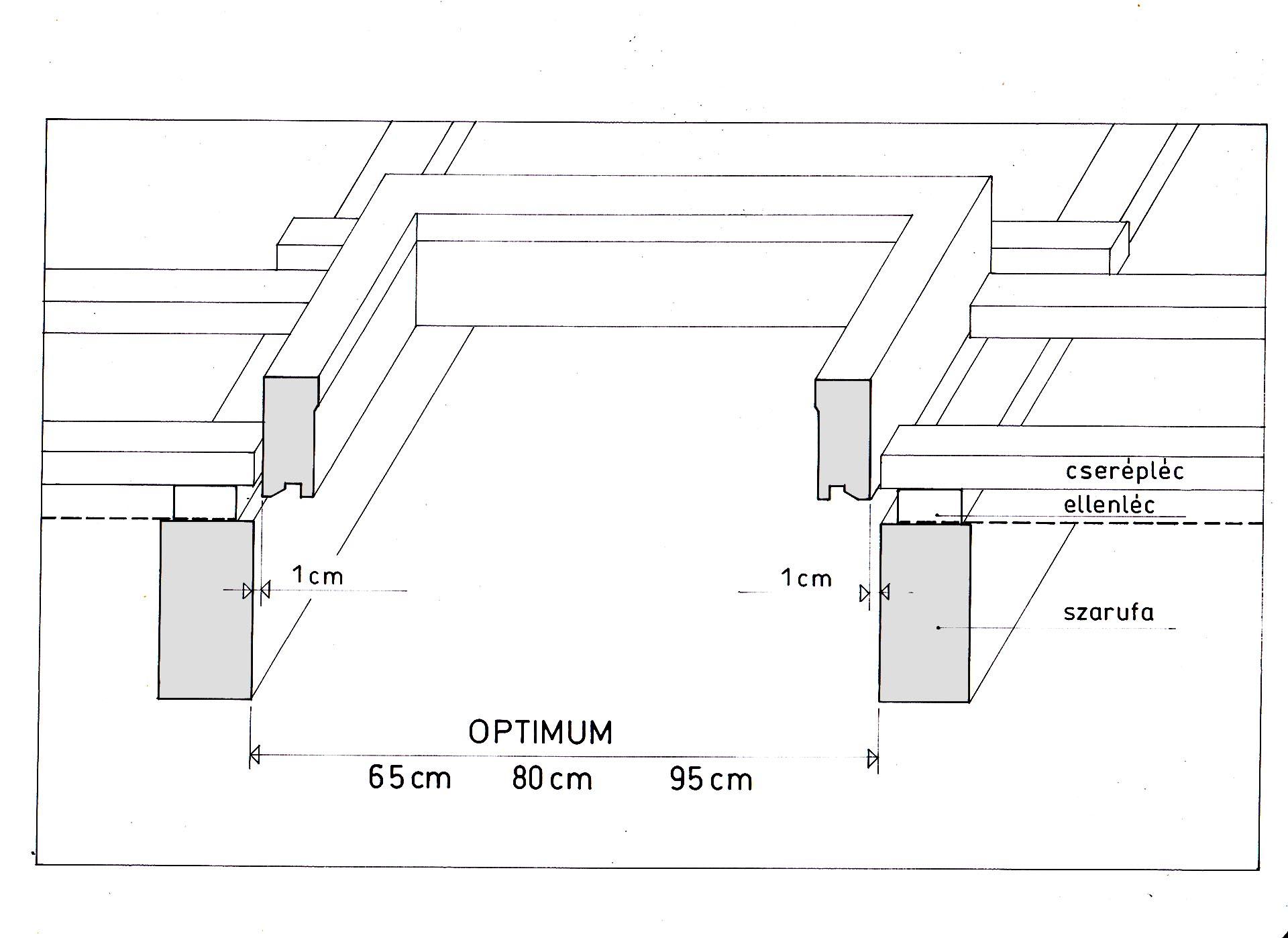 Optimális szarufatávolság a hőszigetelő keret beépítéséhez
